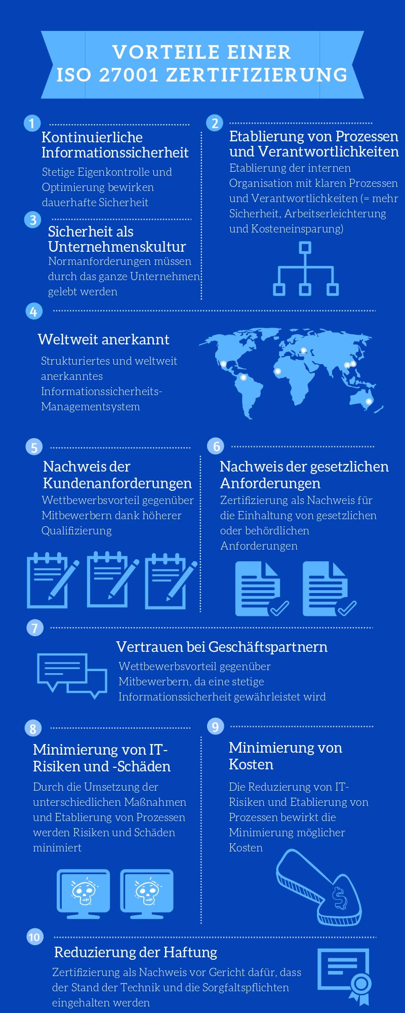 Die Vorteile einer ISO 27001 Zertifizierung für ein Unternehmen